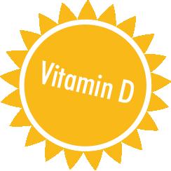 Supplement Focus: VitaminD